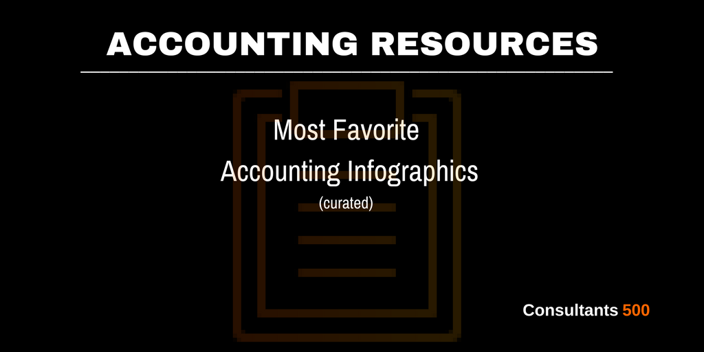 Accounting_Resources__Infographics_.png