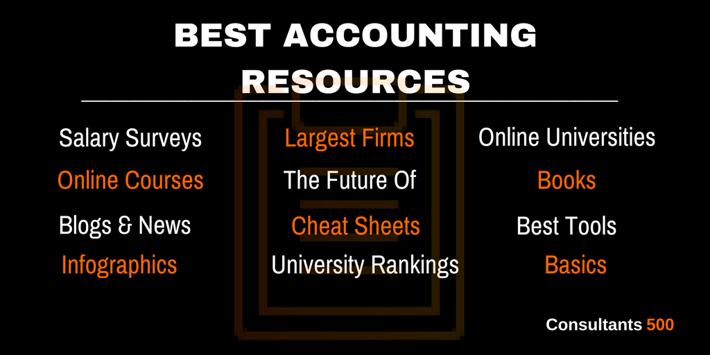 Accounting_Resources__Shortlist_.png