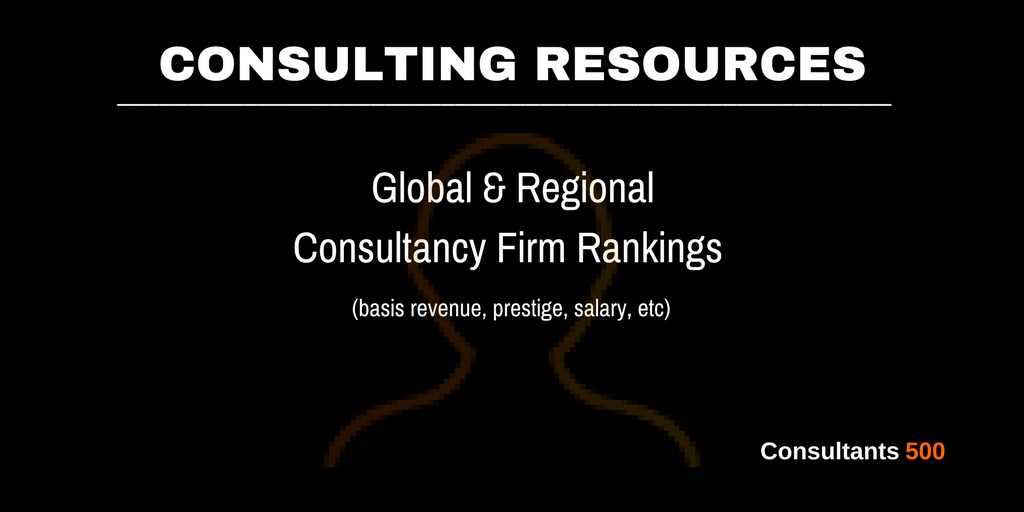 Consulting_Resources__Consulting_Firm_Rankings_.png